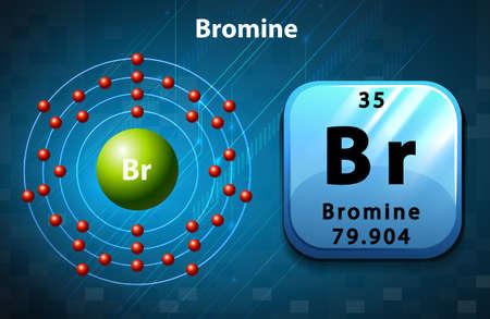 electron: Symbol and electron diagram for Bromine illustration Illustration