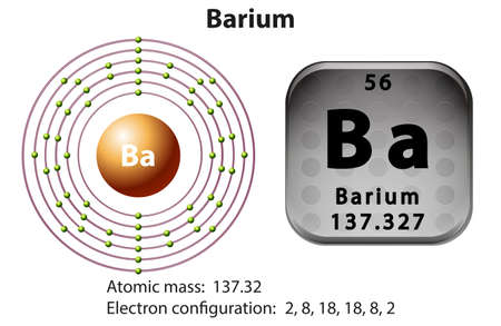 electron: Symbol and electron diagram for Barium illustration Illustration