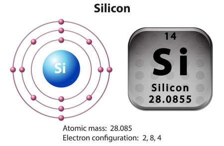 Símbolo y el diagrama de electrones para Silicon ilustración Foto de archivo - 45684510