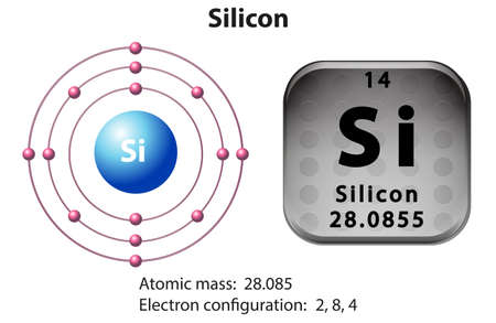 electron: Symbol and electron diagram for Silicon illustration