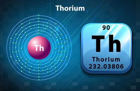 thorium: Symbol and electron diagram for Thorium illustration Illustration