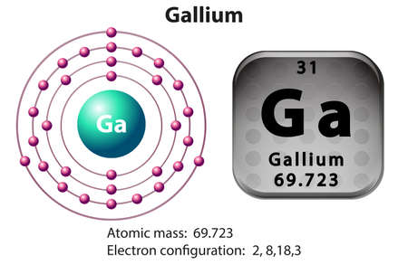 element: Symbol and electron diagram for Gallium illustration