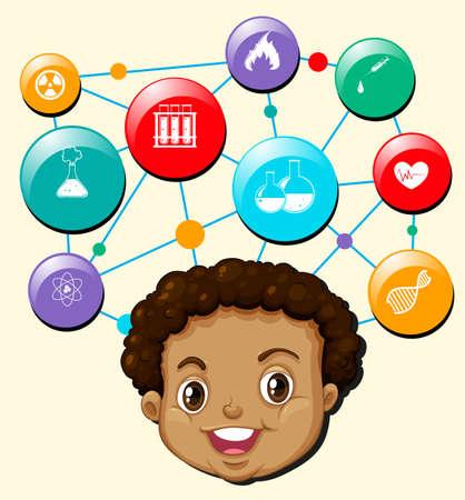 science symbols: Little boy and science symbols illustration