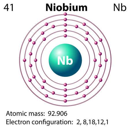 Germanium Electron Dot Diagram