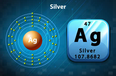electron: Symbol and electron diagram for Silver illustration