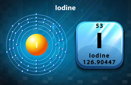 electron shell: Symbol and electron diagram for Iodine illustration