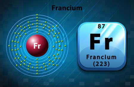 electron: Symbol and electron diagram for Francium  illustration Illustration