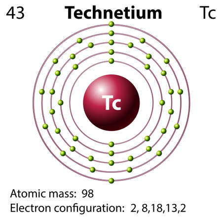 electron: Symbol and electron diagram for Technetium illustration