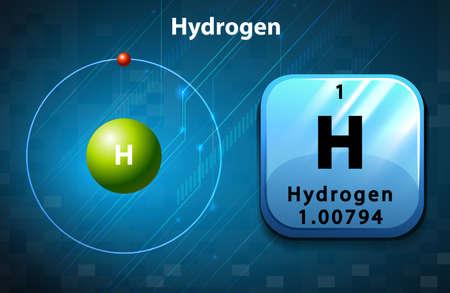 hidrógeno: Diagrama de símbolo y de electrones para la ilustración de hidrógeno