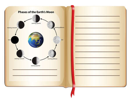 moon phases: Book with phases of the earths moon on page illustration