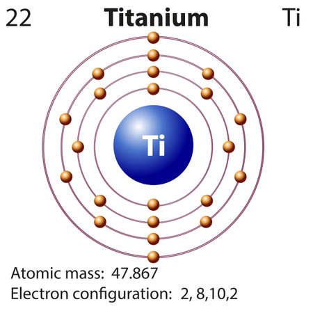titanium: Symbol and electron diagram for Titanium illustration Illustration