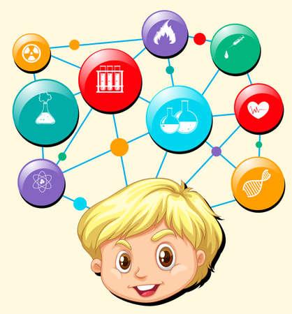science symbols: Little boy head and science symbols illustration Illustration