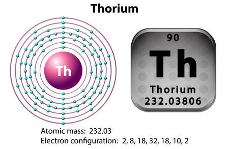 subatomic: Symbol and electron diagram for Thorium illustration Illustration
