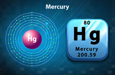 electron: Symbol and electron diagram for Mercury illustration