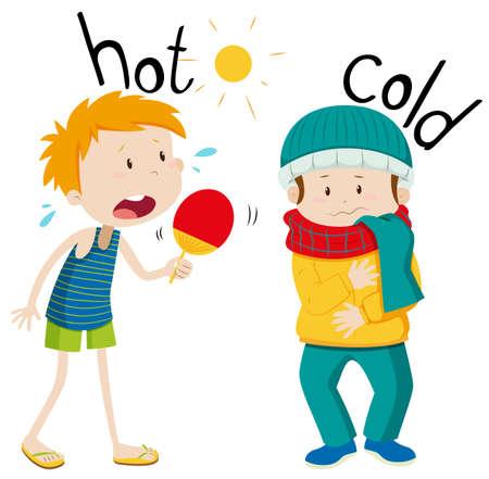 Adjectifs opposés illustration chaud et le froid