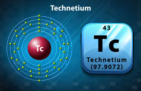 electron shell: Symbol and electron diagram for Technetium illustration