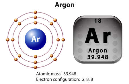 Symbol And Electron Diagram For Argon Illustration Royalty Free