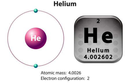 orbital: Symbol and electron diagram for Helium illustration Illustration
