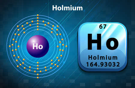 electron: Symbol and electron diagram for Holmium illustration