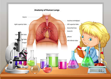 science class: Girl learning in science class illustration