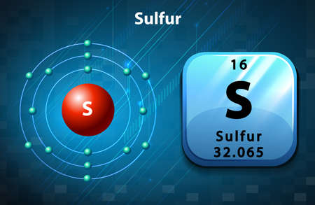 element: Symbol and electron diagram for Sulfur illustration Illustration