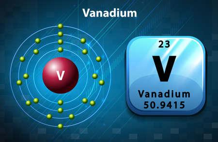 Symbol and electron diagram for Vanadium illustration Imagens - 46911406