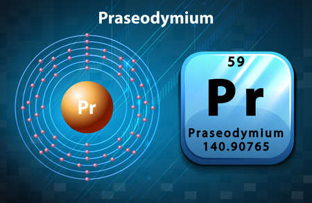 electron: Symbol and electron diagram for Praseodymium illustration Illustration