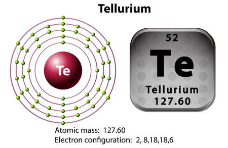 electron: Symbol and electron diagram for Tellurium illustration