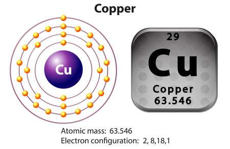 cobre: Diagrama de símbolo y de electrones para la ilustración Copper Vectores