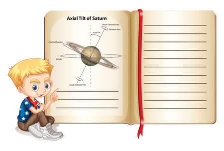 tilt: Axial tilt of saturn on page  illustration