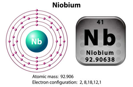 electron: Symbol and electron diagram for Niobium illustration