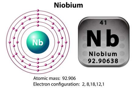 niobium: Symbol and electron diagram for Niobium illustration