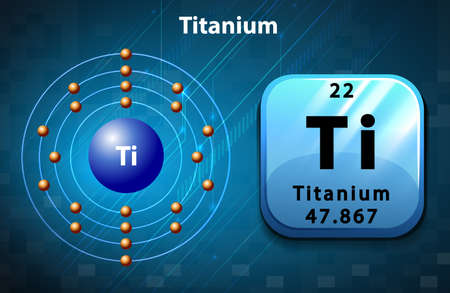 titanium: Periodic chart with symbol and number for Titanium illustration