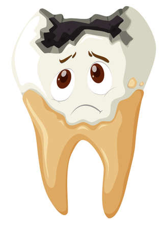 face illustration: Tooth decay with sad face illustration