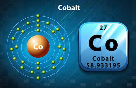 subatomic: Symbol and electron number of Cobalt illustration