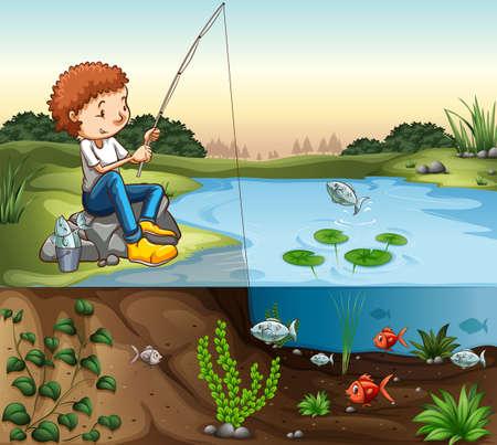 男の子の川の図で釣り  イラスト・ベクター素材