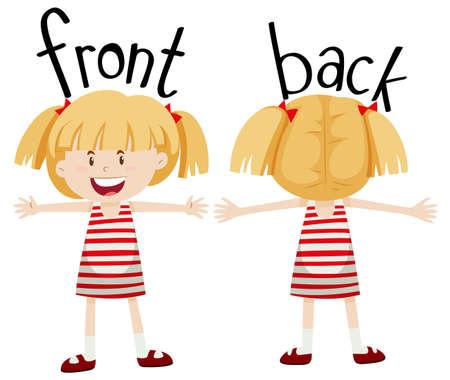 Niña con vista frontal y posterior de la ilustración