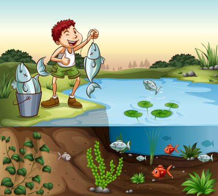 river bank: Boy fishing by the river bank illustration