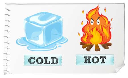 冷・温のイラストをかけましょう