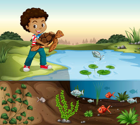 children turtle: Boy and turtle by the pond illustration