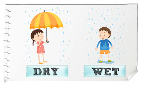 is wet: Opposite adjectives dry and wet illustration