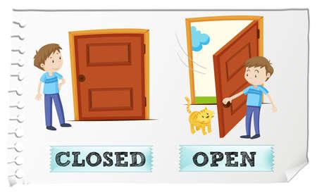 cerrar la puerta: Adjetivos opuestos cerrados y abiertos ilustración Vectores