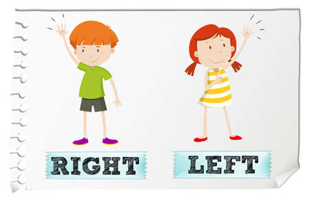 adjectives: Opposite adjectives with left and right illustration