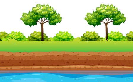 Groene bomen en struiken langs de rivier illustratie