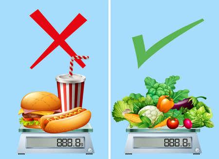 junkfood: Healthy food versus junkfood illustration