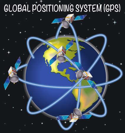 global positioning system: Diagram of global positioning system illustration