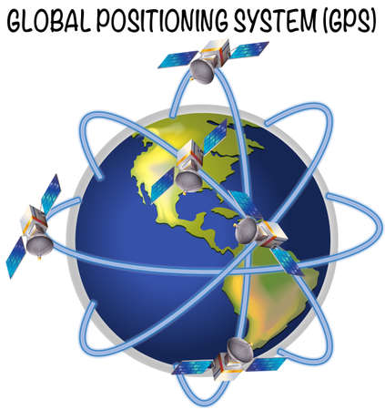 satellite: Diagram of global positioning system   illustration Illustration