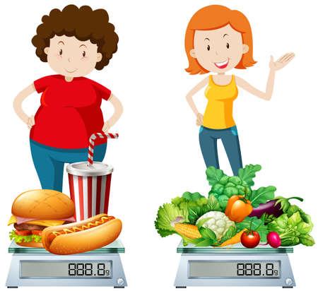 alimentos y bebidas: Mujer que come el ejemplo de la comida saludable y no saludable