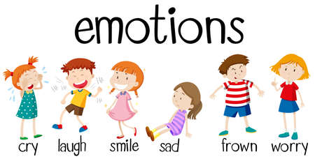 child drawing: Children expressing different emotions illustration