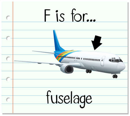 fuselage: Flashcard letter F is for fuselage illustration